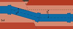 Hydroclass flexibility