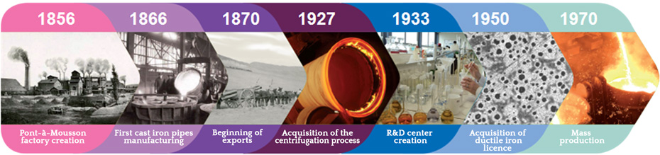 pam history, ductile iron pipes manufacturer
